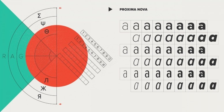 Proxima Nova Font free download for designer