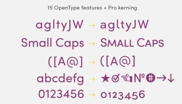 Sofia Pro font free download