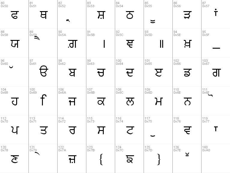 Anmol Lipi font download