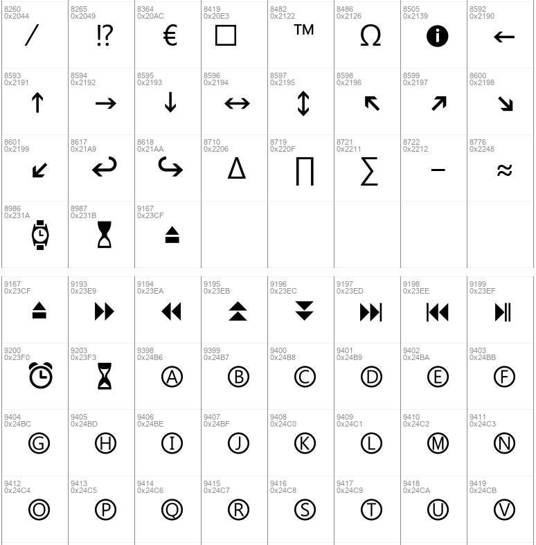 Segoe UI Emoji font free