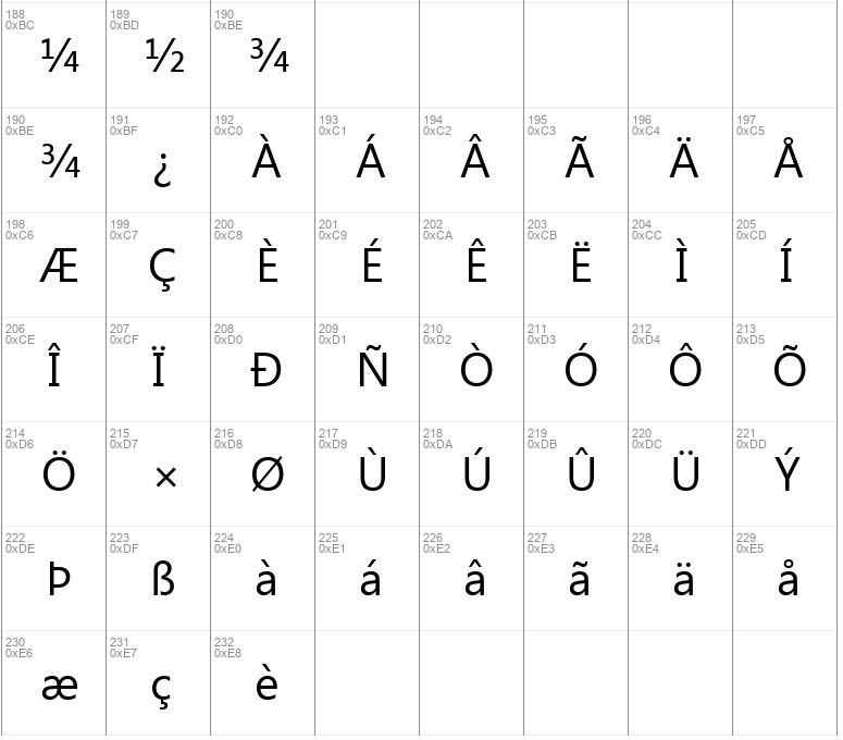Segoe UI Emoji font download free