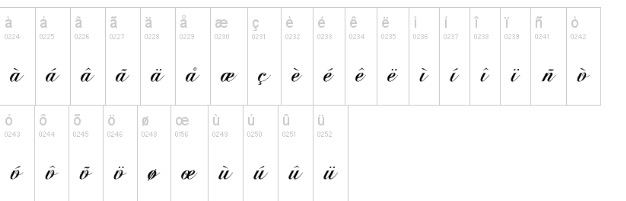 Chopin Script font download
