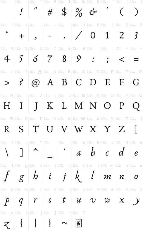 Anaktoria Font