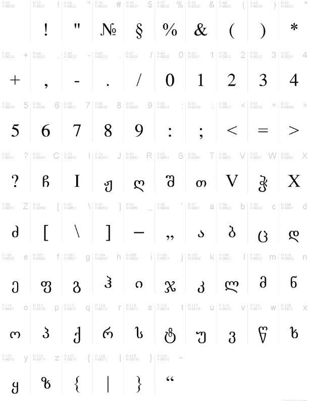 Litnusx font