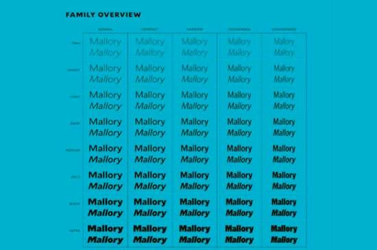 Mallory font download