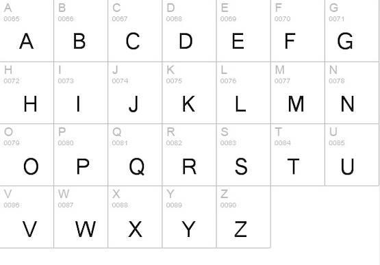 Raavi font download
