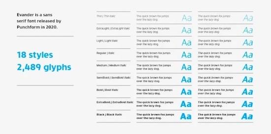 Evander font download