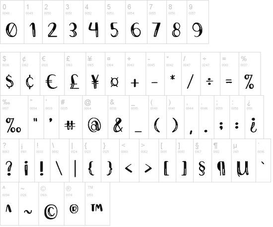 Bubbly font
