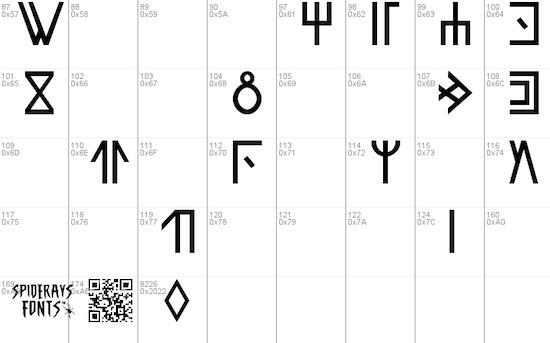 Wakanda font free