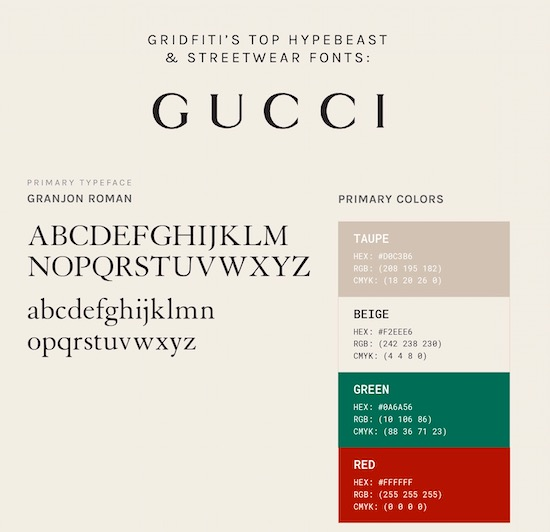 Gucci font free