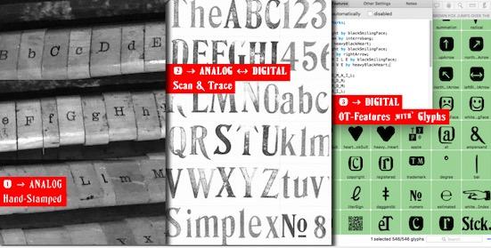 DIY Fantasy Stamp font free download