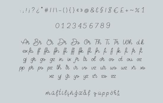 Boarding font download