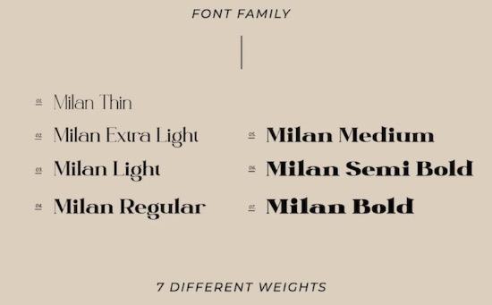 Milan font free