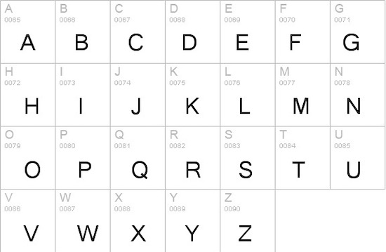 Gautami font download