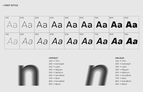 Malnor Sans Font Family download